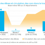 frequentation-des-eleves-et-circulation-des-cars-transport-scolaire-ubitransport